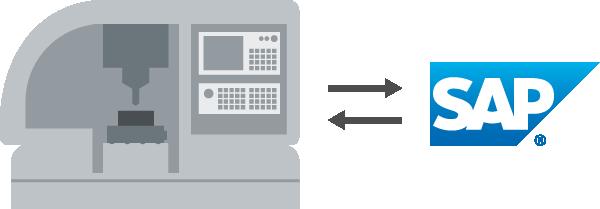 Maschinenanbindung an das SAP-System