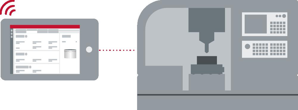 Werkerinformationssystem